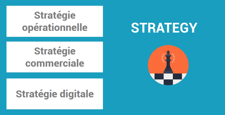 Strategy Accompany Consulting, Cabinet de conseil management Tunisie Afrique